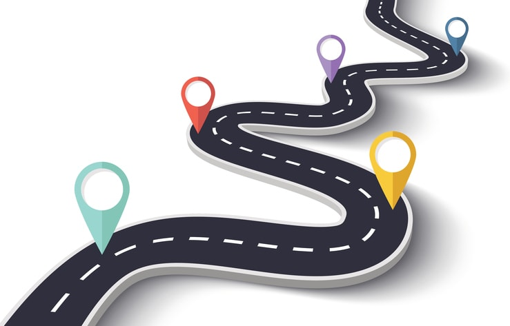 What does the purchasing journey look like?
